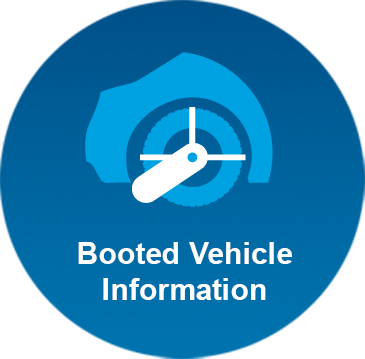 Booted Vehicle Information